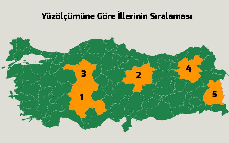 Photo of Türkiye'de İllerinin Yüzölçümü Büyüklüğüne Göre Sıralaması